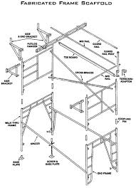 image of scaffold for appendix of scaffold safety program