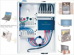 wiring diagram for home entertainment system the wiring diagram Whole House Audio System Wiring Diagram homesurround audio video & home theater, wiring diagram home audio installation install a whole house audio system Multi Room Audio System Wiring
