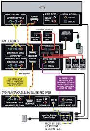 av receiver diagram av receiver wiring diagram