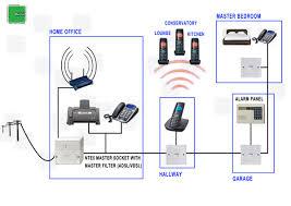 home telephone wiring diagram uk home image wiring telephone engineer bolton burytec co uk on home telephone wiring diagram uk