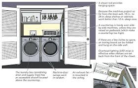 stackable washer dryer closet dimensions laundry closets fine stackable washer dryer closet depth