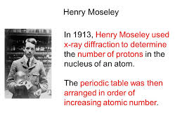 Atomic Theory and the Periodic Table - ppt download