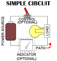 easy circuit diagram the wiring diagram a simple circuit diagram nilza circuit diagram acircmiddot basic electrical