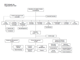 Chapter 12 Corporate Diversification Insidetarget