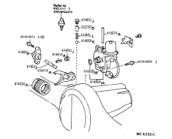 biopsy of a toyota e locker swap off road com the same electric actuator in an alternate exploded view that shows its interface the