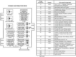 2004 ford explorer sport trac fuse diagram nemetas aufgegabelt info full size of 2004 ford explorer sport trac radio wiring diagram fuse block 04 panel locator