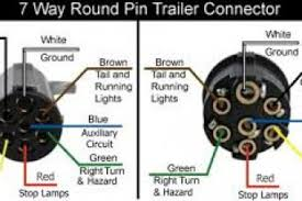 trailer wiring diagram for a 7 pin plug wiring diagram 4 way trailer wiring at 7 Pin Rv Plug Wiring