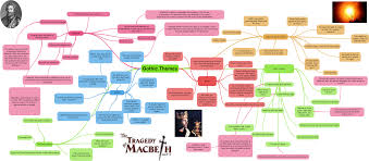macbeth themes essay darkness essay macbeth themes in macbeth  macbeth essays arqshah act 3