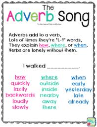 Adverb Anchor Chart 2nd Grade Confessions Of A Teacher I Sing Cheesy Songs Part 2 The