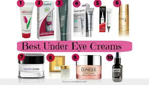 Best eye cream for puffiness and fine lines