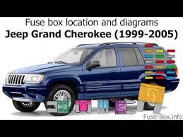 2000 Jeep Sport Fuse Diagram 2000 Jeep Cherokee Fuse Panel Diagram