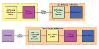 dcs architecture diagram dcs image wiring diagram block diagram of dcs the wiring diagram on dcs architecture diagram