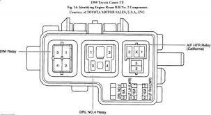 1988 chevrolet k5 blazer fuse box diagram car fuse box diagram 1988 toyota camry fuse box diagram