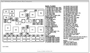 99 bu fuse box wiring library 2003 bu fuse diagram simple wiring diagram 2000 bu fuse box 2003 bu fuse box