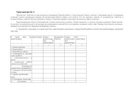 Стратегический анализ и организация ЗАО ЛДС курсовая по  Это только предварительный просмотр