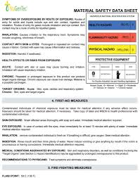 Laboratory First Aid Chart Managing Msds Clinical Lab Products
