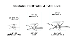 full size of ceiling fan size how to choose a light bulb for your ceiling fan