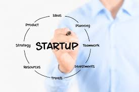 start ups eligible to claim research credit against payroll tax start ups eligible to claim research credit against payroll tax liability