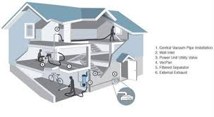 central vacuum systems foothill systems classic™ and serenity™ features and specificationsattachments accessories power teams · vacuum accessoriesinstallation installation materials