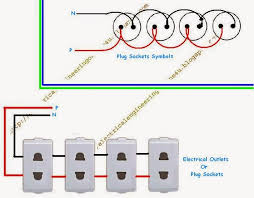 wiring a plug socket diagram Outlet Wiring Diagram how to wire electrical outlets & plug sockets outlet wiring diagram single