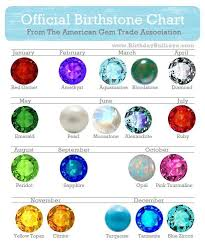 What Is The Birthstone Chart Official Birthstone Color Chart Birthdaybullseye Com