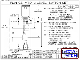 bt socket wiring diagram broadband wirdig posts 2004 mazda 6 stereo wiring diagram wet underfloor heating wiring
