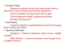 Atoms and Bonding Review. Valence Electrons highest energy level ...