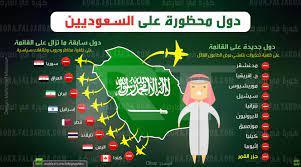 عاجل الدول الممنوع السفر لها للسعوديين من بينها الامارات وعقوبة السفر إليها  تصدم الجميع - كورة في العارضة
