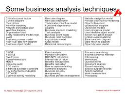 Business Analysis Techniques     Pinterest
