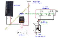 how to wire 220v circuit wire center \u2022 Single Phase Motor Wiring at Single Phase 220v 30 Amp Wiring Diagram