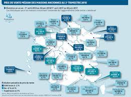 prix de vente médian des maisons anciennes au 2ème trimestre 2018