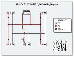 36 volt golf cart battery charger club car batteries for sale club car charger bypass at Club Car Battery Charger Diagram