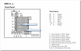 1997 audi a6 fuse box diagram awesome c4 fuse box wiring diagram c4 fuse box location at C4 Fuse Box Location