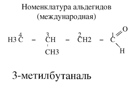 Презентация по химии на тему Альдегиды и кетоны  Номенклатура альдегидов международная 1 4 3 2 3 метил бутан аль ch3