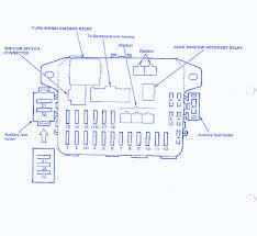 honda civic auxiliary 1992 fuse box block circuit breaker diagram honda civic auxiliary 1992 fuse box block circuit breaker diagram