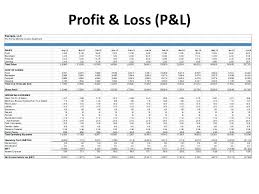 P And L Statement Template Inspiration Profit And Loss Analysis Template Excel Monthly Restaurant Statement