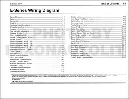 ford e 150 wiring diagrams ford f150 wiring diagrams wiring diagrams 1998 ford f250 wiring diagram 1998 Ford F 250 Wiring Diagram 2014 ford econoline wiring diagram manual original van e150 e250 ford f 250 wiring diagram ford e 150 wiring diagrams
