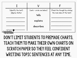 Ivf Chart Build Writing Skills With I V F And Free Sentence Structure