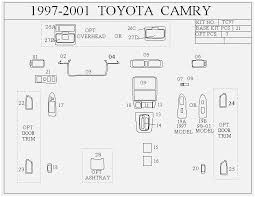 1999 toyota avalon fuse diagram free wiring diagrams 2000 toyota avalon fuse diagram 1999 toyota avalon fuse box manual ultimate user guide u2022 rh megauserguide today camry diagram 2011