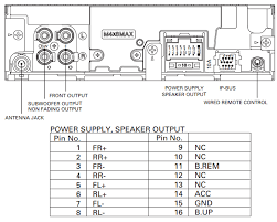 wiring diagram for pioneer deh x6700bt the wiring diagram pioneer deh x4700bt wiring diagram pioneer car wiring diagram