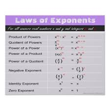math laws laws of exponents math poster zazzle com