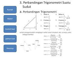 Pada halaman ini selanjutnya disajikan beberapa contoh soal mengenai nilai perbandingan trigonometri untuk sudut di kuadran iv berdasarkan prinsip perbandingan trigonometri sudut berelasi. Trigonometri Pendahuluan Rumah Materi Contoh Soal Latihan Soal Penutup Ppt Download