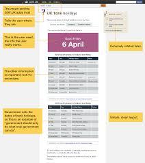 Gov Uk Design System Gov Uks Design Principles In Clear And Simple Language