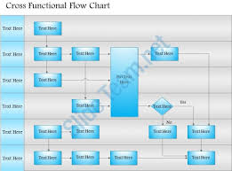 cross function flow chart 0514 cross functional flowchart powerpoint presentation powerpoint