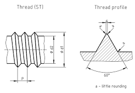 Self Tapping Screw Thread Chart Iso 1478 Tapping Screws Thread