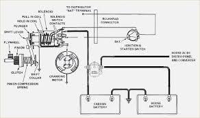 wiring diagram for 1996 fleetwood mallard all wiring diagram fleetwood mallard wiring diagram auto electrical wiring diagram fleetwood rv electrical wiring diagram discovery fleetwood rv