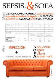 ... Q Sofa Score Calculator by Sofa Sepsis Sofa Ideas ...