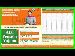 Atal Pension Yojana Age Chart Atal Pension Yojana Details Of Apy Scheme With Chart In