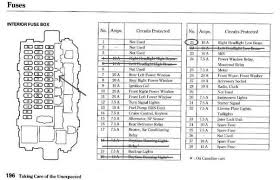 2001 civic fuse box diagram 2001 wiring diagrams online