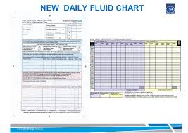 Fluid Balance Chart Definition Fluid Therapy And Management Ppt Video Online Download
